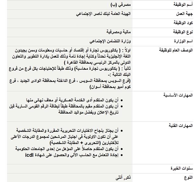 وظائف بنك ناصر