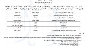 وظائف مجلس ابو ظبى للتعليم