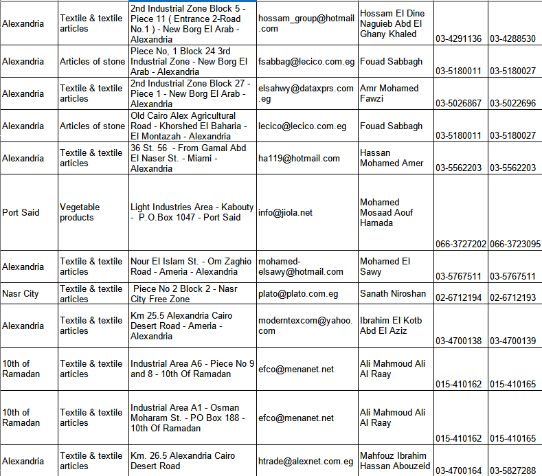 دليل الشركات المصرية